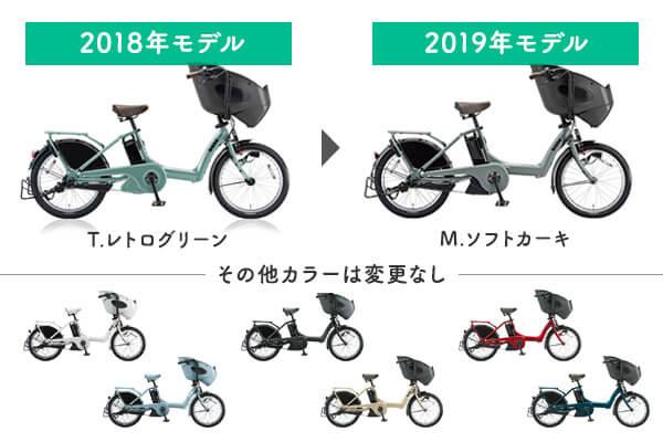 2019年モデルのカラー変更