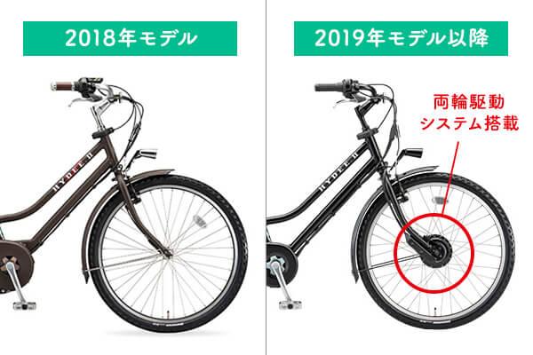 hydee2 2019年2018年比較